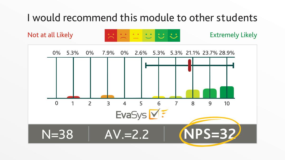 universities using NPS as a key metric linkedin
